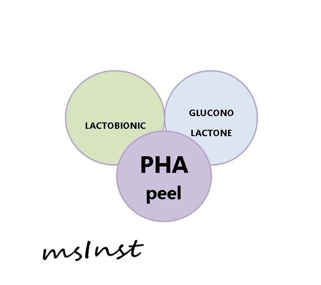 PHA PEEL acne sebhorrea photo aging skin hyperpigmentation skin aging scars ingrown hair mesoinstitute barcelona