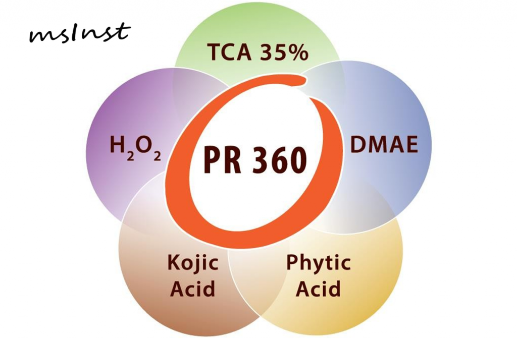 PR360 PEEL stretch marks scars acne melasma mesoinstitute barcelona tca kojic acid phytic dmae collagen anti oxidant anti free radicals